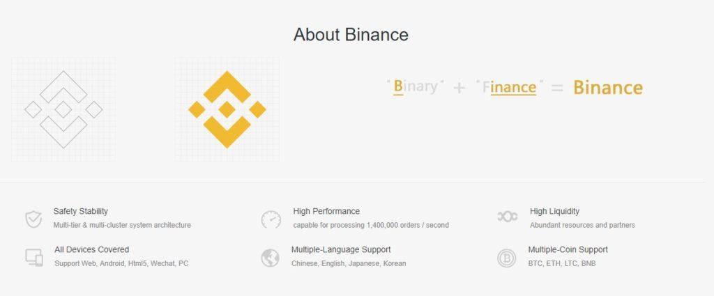 about Binance