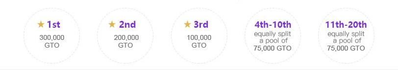 GTO Binance reward
